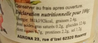 Raifort au naturel - Informations nutritionnelles