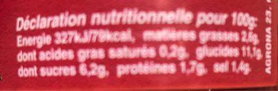 Bortsch à l'ukrainienne Polonia - Informations nutritionnelles