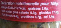 Soupe à l'orge perlé - Informations nutritionnelles