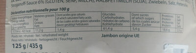 Pâtes au jambon façon carbonara - Nutrition facts - fr
