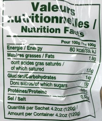 Fruit break Fruits mixés & lait de coco Tropical - Nutrition facts