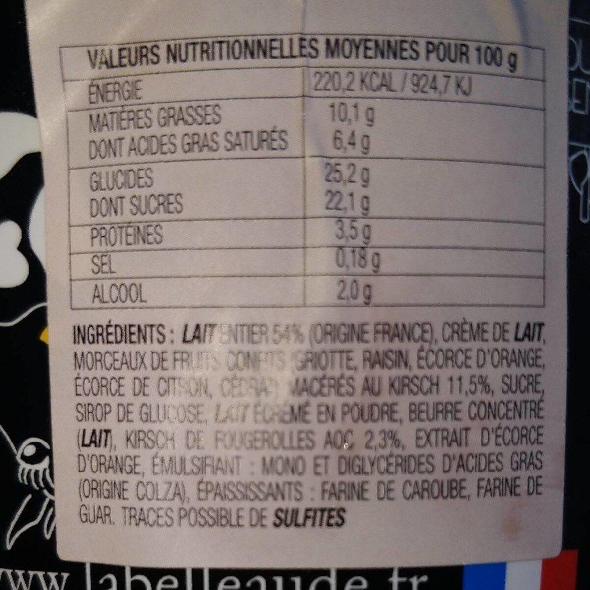 Crème glacée plombière - Nutrition facts - fr