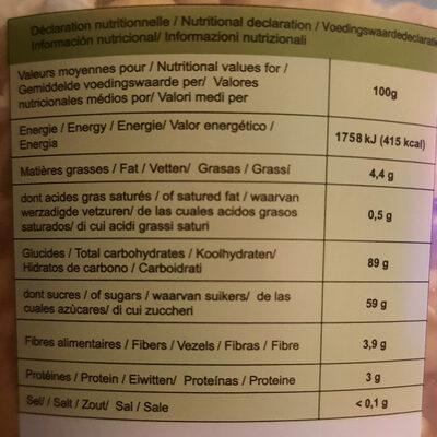 Movies, Pop corn caramel - Valori nutrizionali - fr