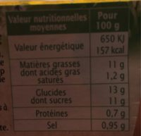 Carottes aux ecorces de citrons confites - Voedingswaarden