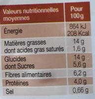 Salade de quinoa aux châtaignes - Informations nutritionnelles - fr