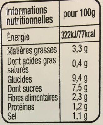 Salade de betterave a la moutarde a l'ancienne - Nutrition facts