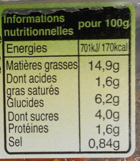 Carottes aux noisettes et au vinaigre balsamique - Informations nutritionnelles - fr