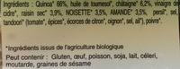 Quinoa aux Châtaignes et Fruits Secs - Ingrédients