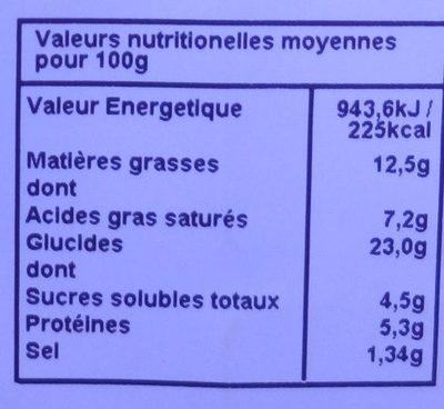 Tarte Provencale - Informations nutritionnelles