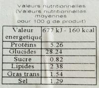 Gnocchi Farcis au fromage - Informations nutritionnelles
