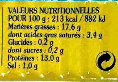 Filets de maquereaux à la moutarde - Valori nutrizionali - fr