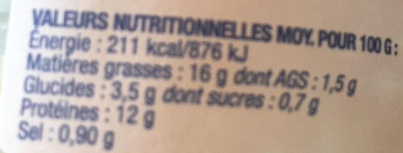 Rillettes de st Jacques - Informations nutritionnelles