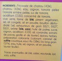 Fricassée de Chatrou - Ingrédients