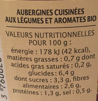 Aubergines cuisinées - Nutrition facts - fr