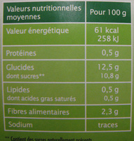 Dessert Biofruits Pomme nature Jardin Bio - Nutrition facts