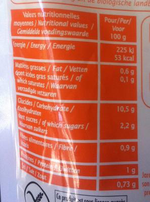 Jardin Bio - Polenta potimarron - Informations nutritionnelles - fr