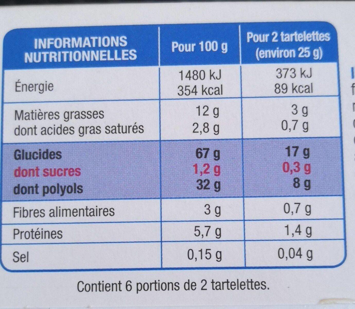 Tartelettes fraise - Voedingswaarden - fr