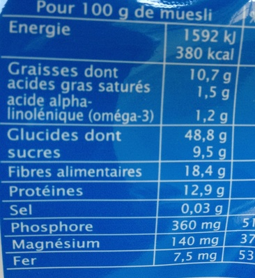Muesli graines gourmandes - Voedingswaarden