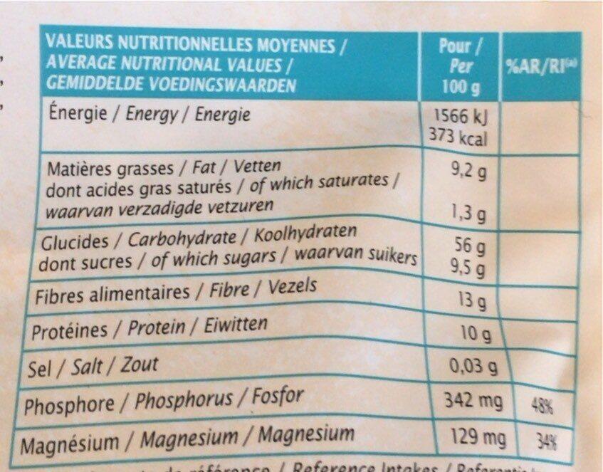 Müesli graines gourmandes - Voedingswaarden - fr