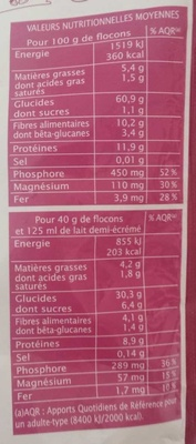 Flocons d'avoine - Nutrition facts