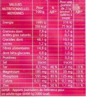 Son d'avoine - Nutrition facts - fr