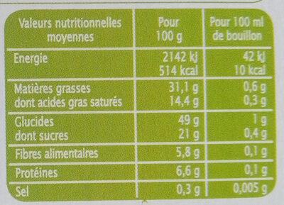 Bouillon cube Légumes sans sel - Nutrition facts - fr