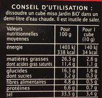 Cube Pour Soupe Miso Jardin Bio - Informations nutritionnelles - fr