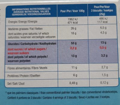 Palmiers Dorés - Informations nutritionnelles - fr