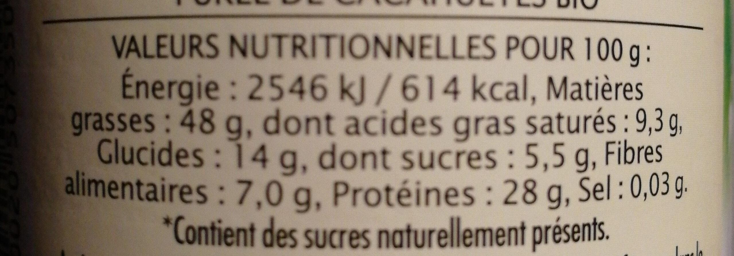 Pur beurre de cacahuète - Nutrition facts