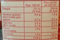 Velouté légumes et lentilles corail - Voedingswaarden - fr