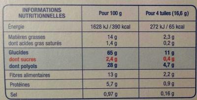 Tuiles Framboises - Informations nutritionnelles - fr
