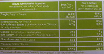 Tartines croquantes sarrasin - Voedigswaarden