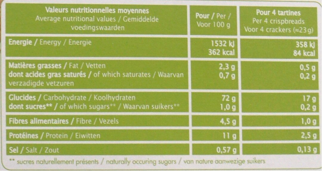 Tartines craquante Sarrasin - Informations nutritionnelles - fr