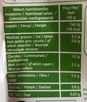 Céréales et lentilles cuisinées - Nutrition facts