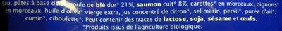 Petites Pâtes au Saumon - Ingrediënten - fr