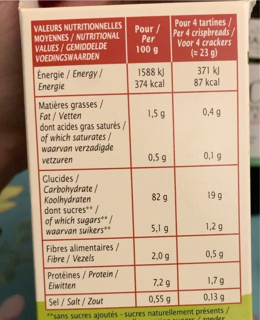 Tartines craquantes chataigne - Nutrition facts - fr