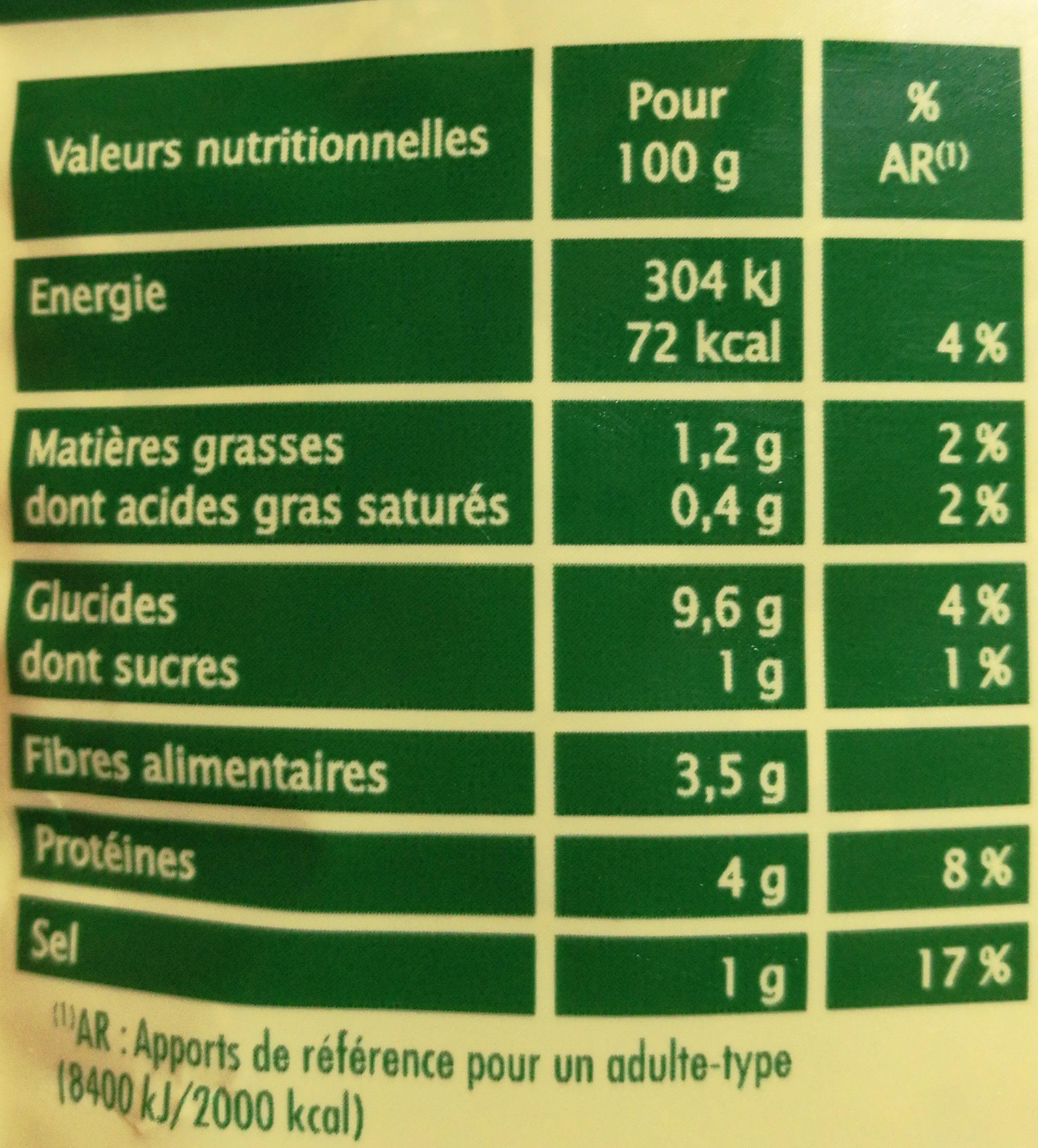 Pois cassés à la paysanne Bio - 300 g - Jardin Bio - Nutrition facts