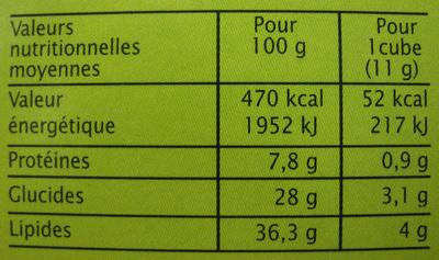 Bouillon cube wok façon thaï - Nutrition facts