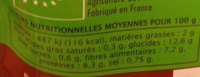 Lentilles façon petit salé - Voedingswaarden - fr