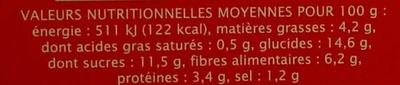 Sauce tomate aux légumes bio - Informations nutritionnelles