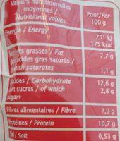 Mélange Gourmand Soja Et Quinoa Bio - Informations nutritionnelles