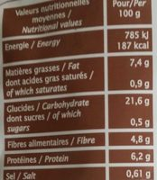 Quinoa Graines Gourmandes - Nutrition facts