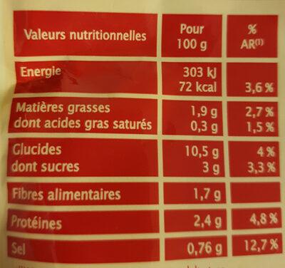 Ravioli de légumes - Informations nutritionnelles - fr