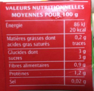 Pulpe de tomate bio - Voedigswaarden