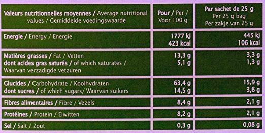 Mini Coeurs Céréales Pommes - Informations nutritionnelles