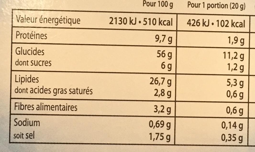 Crackers assortis - Voedingswaarden