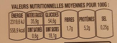 Oreillettes - Voedigswaarden