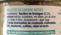 Rillettes de sardine nature - Ingrédients