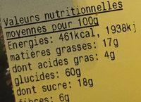 Cacahuètes wasabi - Informations nutritionnelles - fr
