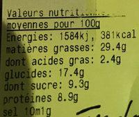 Mélange forézien - Informations nutritionnelles